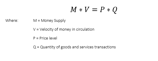 Quantity theory of money applied to bitcoin
